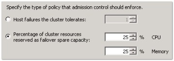 admission-control-percentage