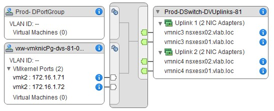 VCP-NV: Deploying NSX Controllers and Configuring Hosts for NSX