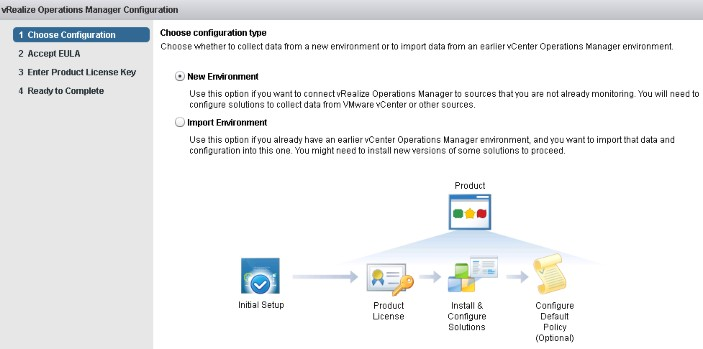 Installing vRealize Operations Manager 6 – Part 2
